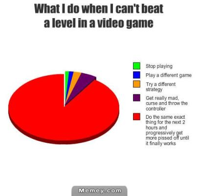 funny-video-game-pie-chart